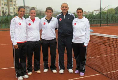 2011 Fed Cup