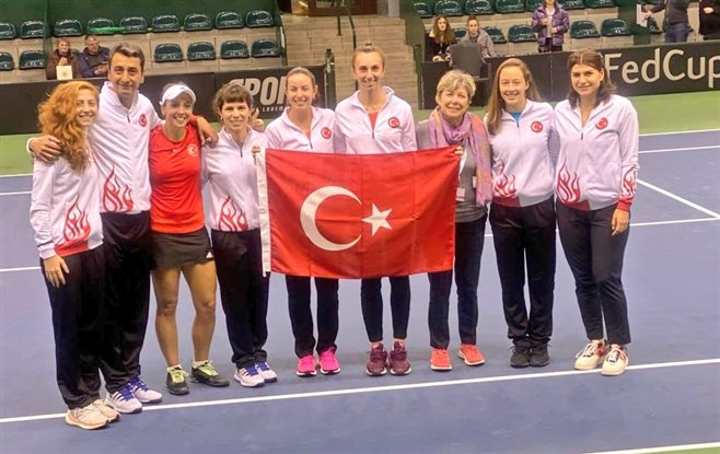 2020 Fed Cup